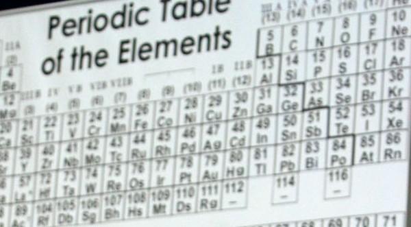 Два нови елемента в Менделеевата таблица